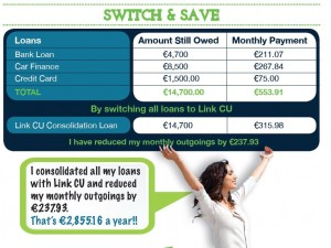 consolidate your loans link credit union